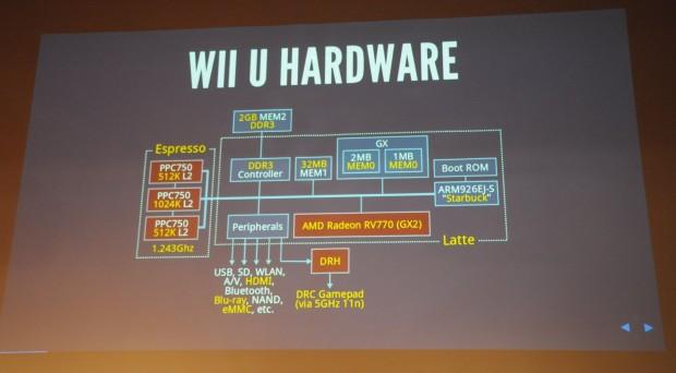 Die interessante Wii-U-Hardware... (Foto: Andreas Sebayang/Golem.de)