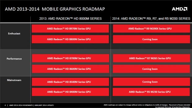 Die Radeon-Mobile-Roadmap für 2014 weist derzeit noch Lücken auf. (Bild: AMD)