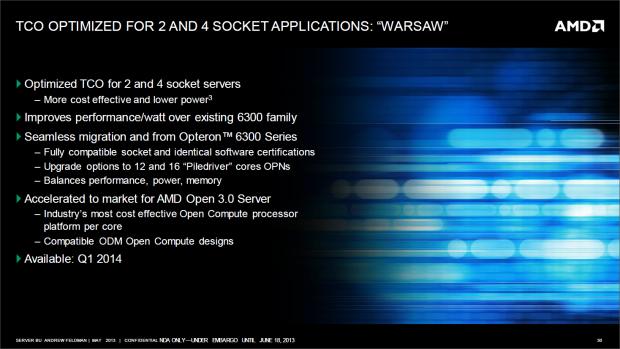 Im Vergleich zu den Abu-Dhabi-Opterons sollen die Warsaw-Prozessoren die Effizienz bei 2P- und 4P-Servern steigern. (Bild: AMD)