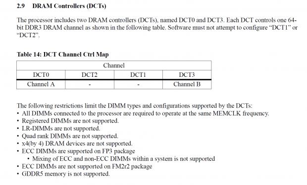 Der BKDG beschreibt im Detail die vier Speicherkanäle mit GDDR5-Unterstützung. (Bild: AMD)