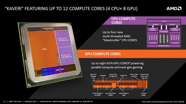 Die APUs bieten bis zu acht CUs und zwei Module, nach AMDs Rechnung sind dies zwölf Compute Cores. (Bild: AMD)