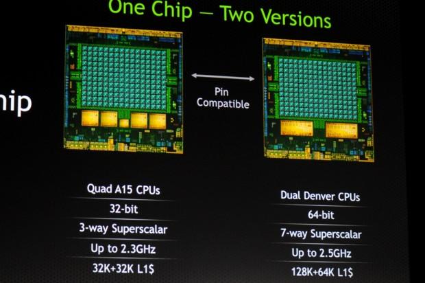 Nvidia stellt den Tegra K1 für Tablets und Smartphones vor.