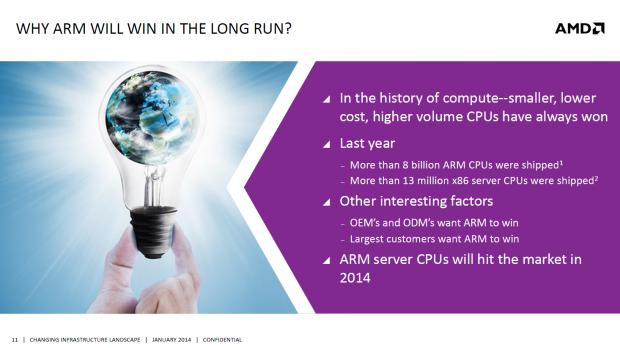 Der Servermarkt verlangt immer stärker nach ARM-Prozessoren. (Bild: AMD)