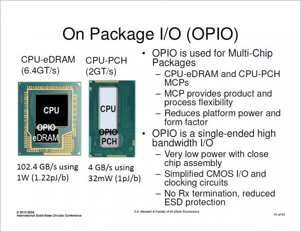Das On-Package I/O verbindet den Prozessor entweder mit dem EDRAM oder dem PCH. (Bild: Intel)