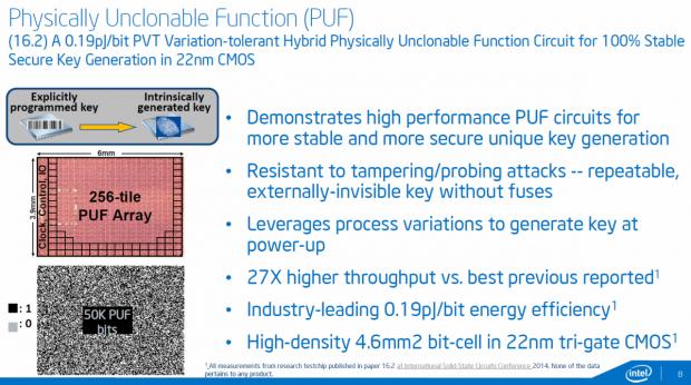 Die Ideen hinter dem PUF als Chip-Array (Bild: Intel)