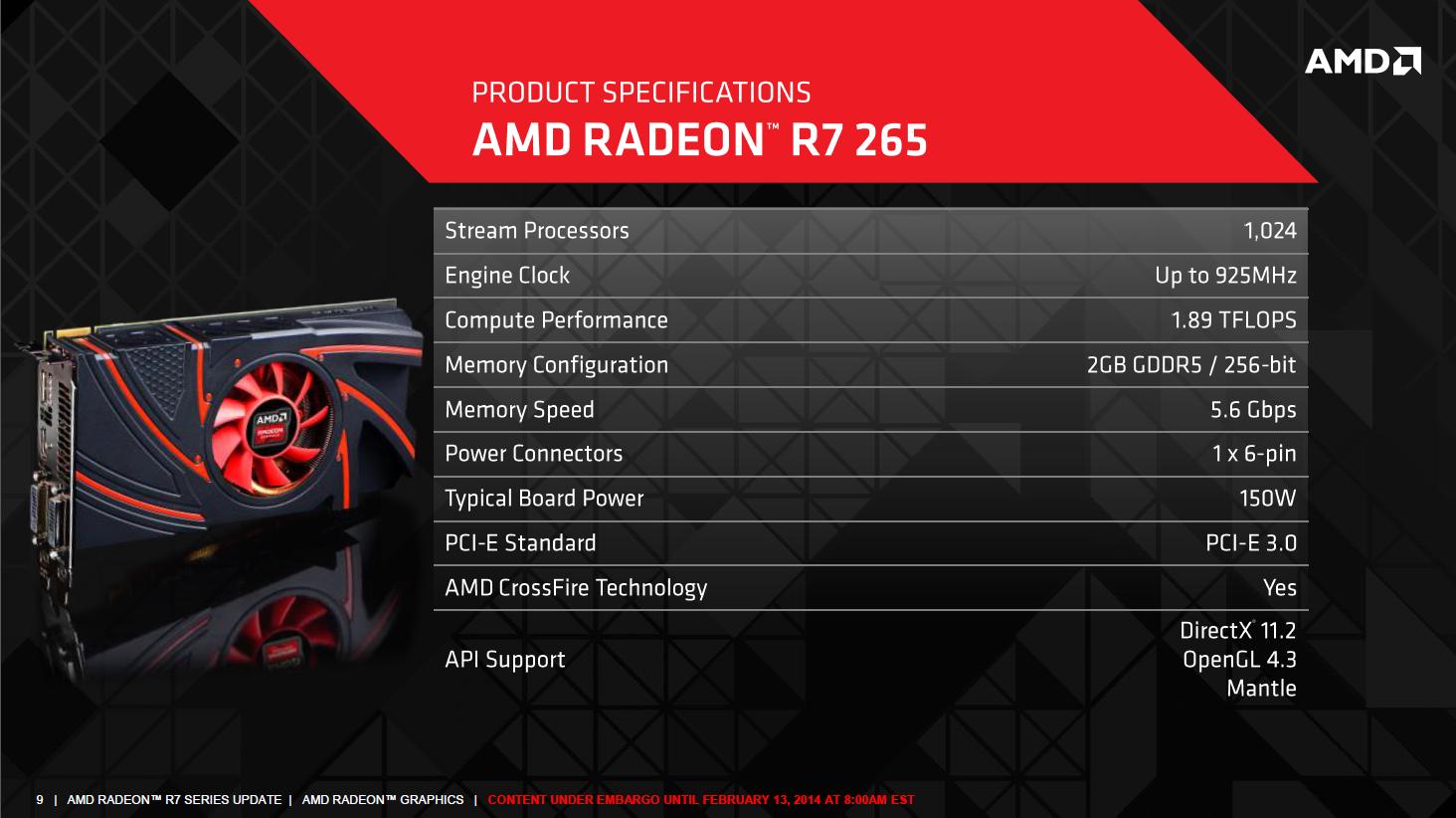 Radeon R7 265: Auch die zwölfte R-Radeon ist altbekannt -