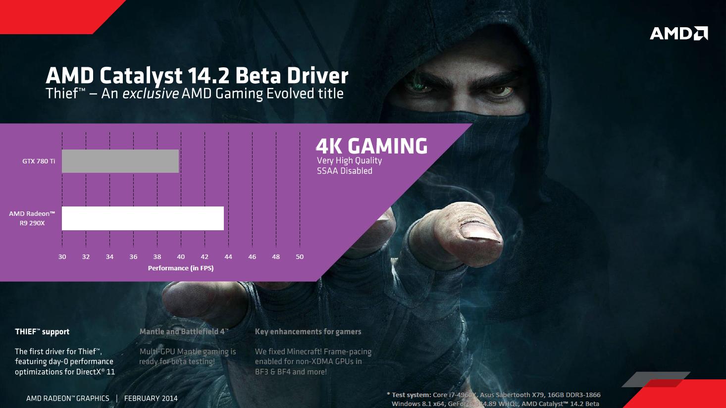 Thief: Mantle und Trueaudio erst Anfang März - Radeon R9 290X mit Mantle gegen Geforce GTX 780 Ti mit D3D11 (Bild: AMD)