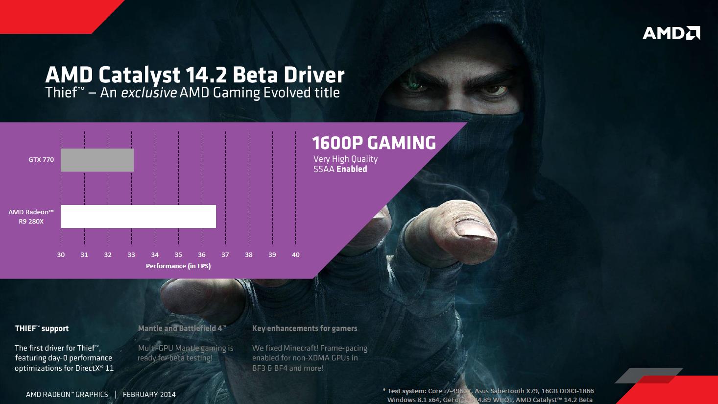 Thief: Mantle und Trueaudio erst Anfang März - Radeon R9 280X mit Mantle gegen Geforce GTX 770 mit D3D11 (Bild: AMD)
