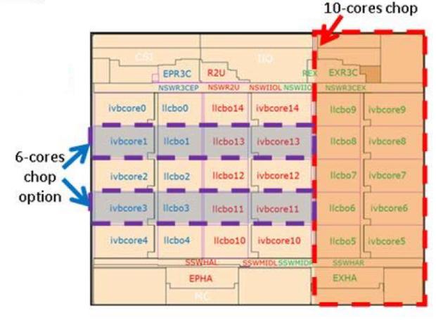 So wird aus einem 15-Core-Die ein 10- oder 6-Kerner. (Bilder: Intel)
