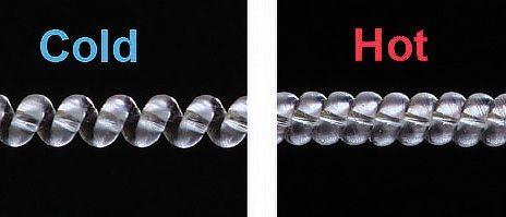 Das Wirkprinzip: Bei Erwärmung zieht sich der Muskel zusammen. Kühlt er ab, dehnt er sich wieder aus. (Bild:  Science/AAAS)