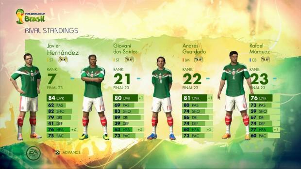 Fifa WM 2014 Brasilien