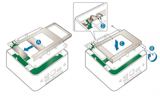 Die SSD muss bei aktuellen NUCs ans Dach. (Bild: Intel)