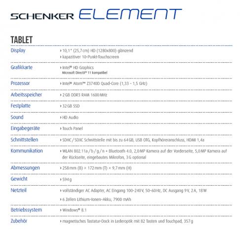 Die vorläufigen Daten des Element laut Schenker (Tabelle: Schenker)