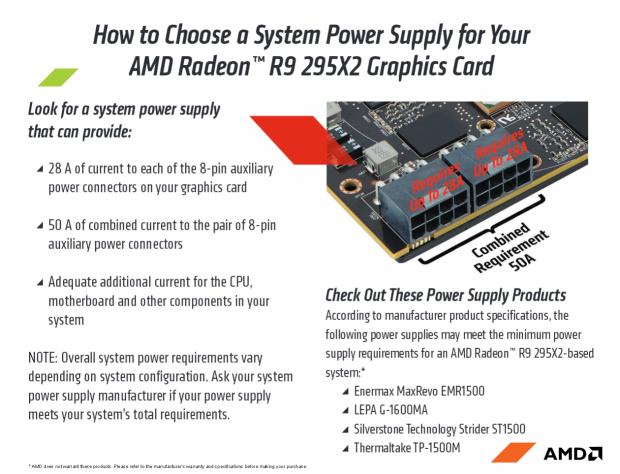 AMDs Empfehlungen für Netzteile (Bild: AMD/Screenshot: Golem.de)