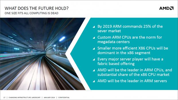 AMD geht davon aus, dass ARM-Server bis 2019 eine große Rolle spielen werden. (Bild: AMD)