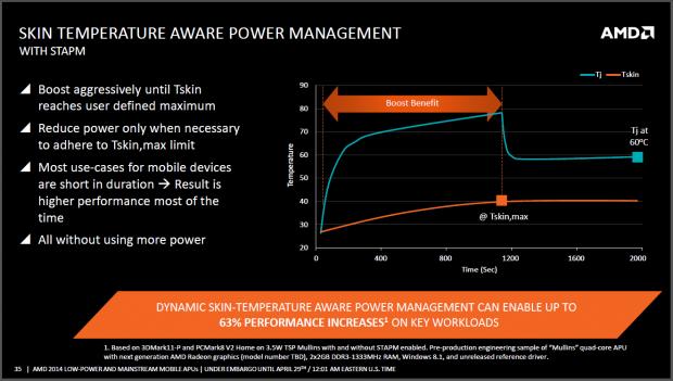 STAPM schaltet den Takt schneller hoch, solange das Wärmebudget reicht. (Folien: AMD)