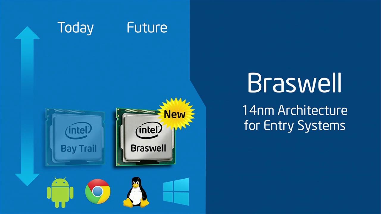 Intel-Prozessor: Braswell-Chip für Chromebooks und Sofia für Smartphones - Braswell folgt auf Bay Trail D/M (Bild: Intel)