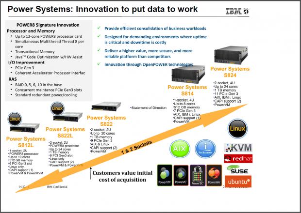 Die ersten Rack-Varianten für ein oder zwei Power8 (Folien: IBM)