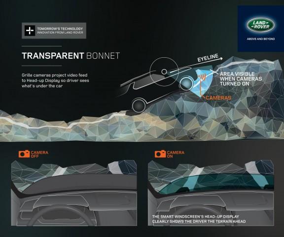 Land Rover Discovery Vision-Concept (Bild: Land Rover)