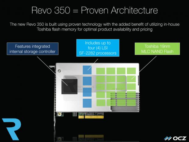 Revodrive 350 (Bild: OCZ)