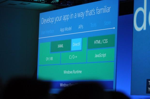Die neue Windows Runtime für Universal Apps (Foto: Andreas Sebayang/Golem.de)