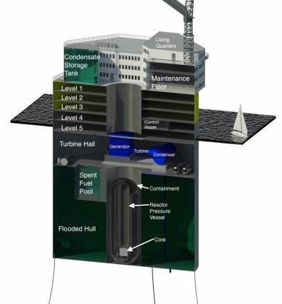 Querschnitt durch die Anlage (Grafik: Jake Jurewicz/MIT-NSE)
