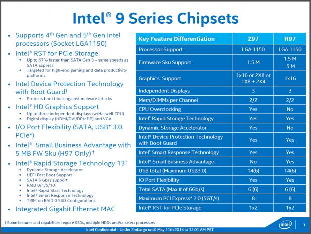 Unterschiede zwischen H97 und Z97. (Bild: Intel)