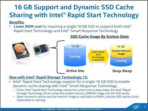 Eine 16GB-SSD wird als Cache und für schnelles Aufwachen genutzt. (Bild: Intel)