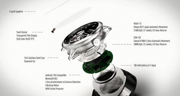 Die Kairos Smartwatch (Bild: Kairos)