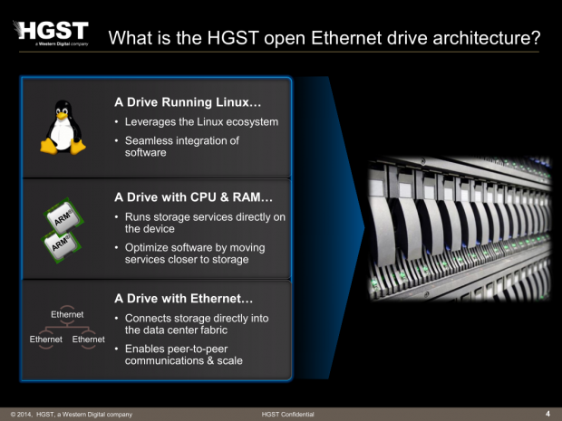 Open Ethernet Drive Architecture (Bild: HGST)