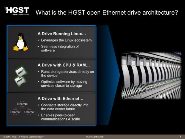 Open Ethernet Drive Architecture (Bild: HGST)