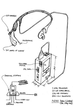 Dysons Datenbrille Halo bestand aus der Brille selbst und einem per Kabel verbundenen Pocket PC. (Bild: Dyson)