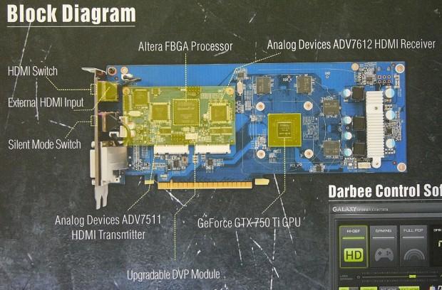 Die Galaxy Geforce GTX 750 Ti Darbee Edition (Bild: Marc Sauter/Golem.de)