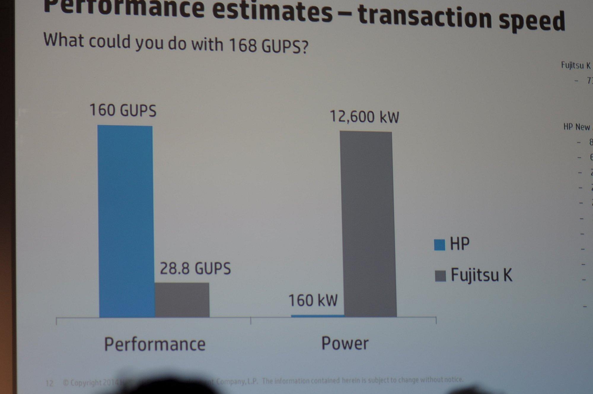 The Machine: HP will den Computer neu erfinden - Im Vergleich zu heutigen Supercomputern... (Foto: Andreas Sebayang/Golem.de)