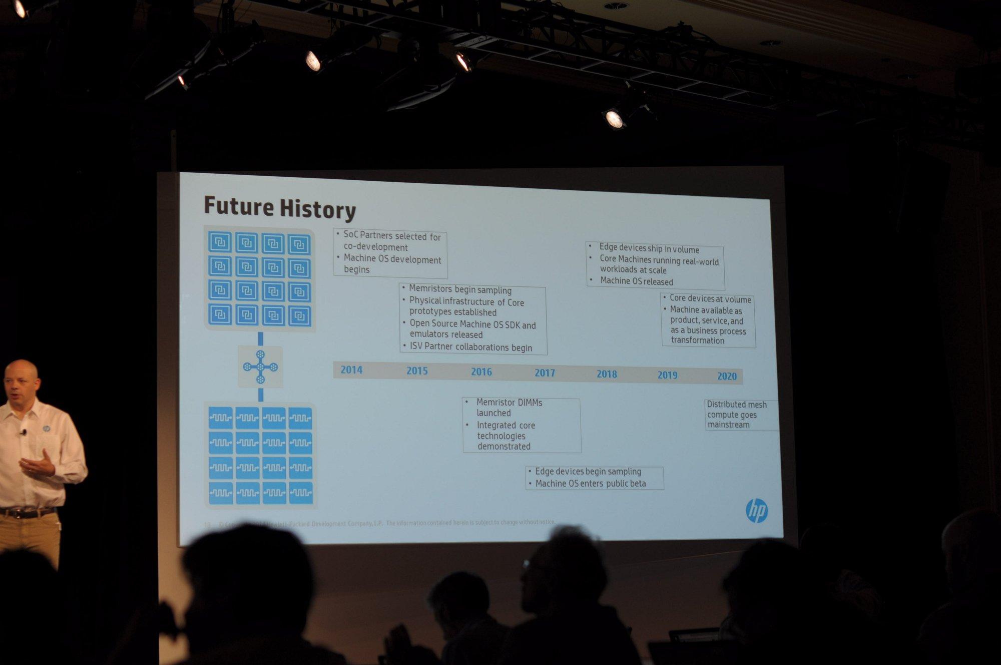 The Machine: HP will den Computer neu erfinden - Doch bis The Machine mit einem Fujitsu K oder Blue Gene konkurrieren kann, vergehen noch Jahre. (Foto: Andreas Sebayang/Golem.de)