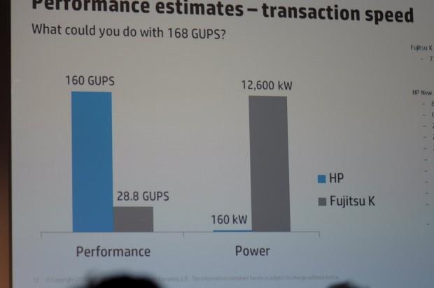 Im Vergleich zu heutigen Supercomputern... (Foto: Andreas Sebayang/Golem.de)
