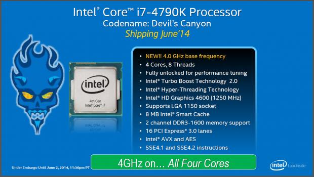 Das Versprechen: Noch im Juni 2014 zu kaufen, und 4 GHz auch unter Last. (Folien: Intel)