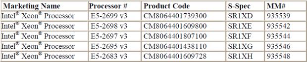 Die von Intel bestätigten Xeon E5-2600 v3 (Bild: Intel)