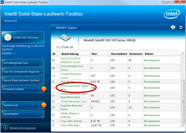 Hier findet sich der MWI in Intels SSD Toolbox. (Screenshot: Golem.de)