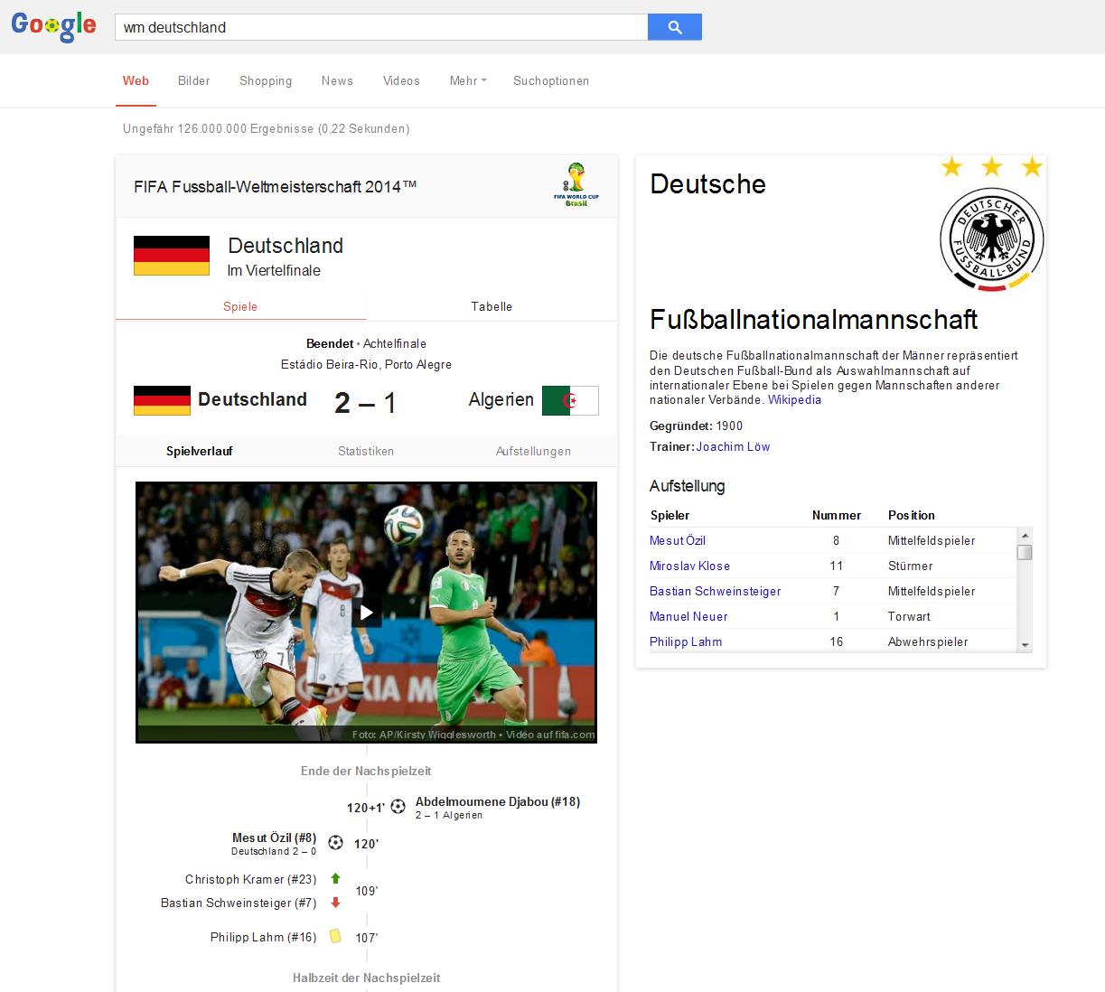 """Suchmaschine: Wie Google den Rest des Internets überflüssig macht - Bei Anfragen wie """"WM Deutschland"""" liefert Google die Ergebnisse ganz einfach selbst. (Screenshot: Golem.de)"""
