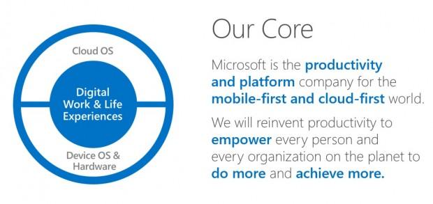 Der Kern von Microsoft ist nicht Windows, sondern das Nutzererlebnis. (Bild: Microsoft)