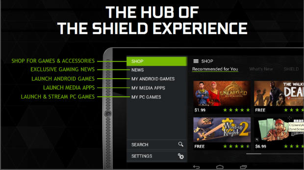 Der Shield Hub orientiert sich an Steams Big Picture und ist per Controller bedienbar. (Folien: Nvidia)