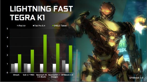 Nvidias eigene Benchmarks, 3DMark war auf dem Testgerät nicht installiert. (Folien: Nvidia)