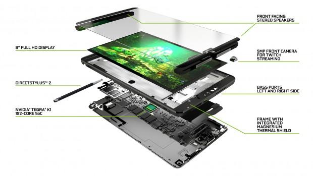 Ein Gaming-Tablet braucht auch eine Explosionszeichnung. (Bild: Nvidia)