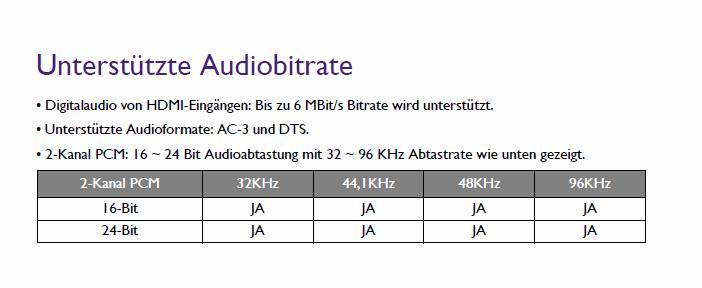 Benq FHD Wireless Kit im Test: Full-HD bequem drahtlos durchs halbe Haus funken -