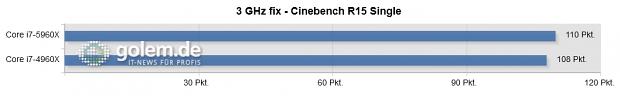 16 GByte RAM, Radeon HD 7870, Intel SSD 520 240 GByte
