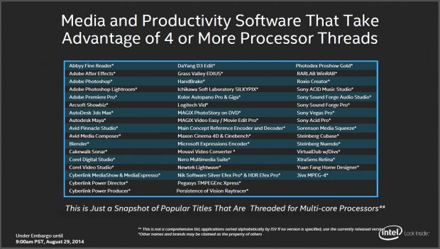 Multithreading-Software ist keine Seltenheit mehr. (Folien: Intel)