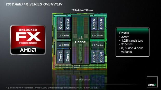 Auch der FX-8370E basiert auf dem Design von 2012. (Bild: AMD)