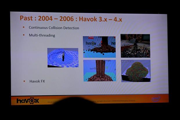 Havok-Historie (Foto: Marc Sauter/Golem.de)