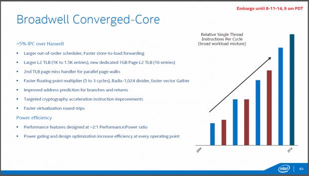 Nur kleine Verbesserungen an den Cores (Folien: Intel)